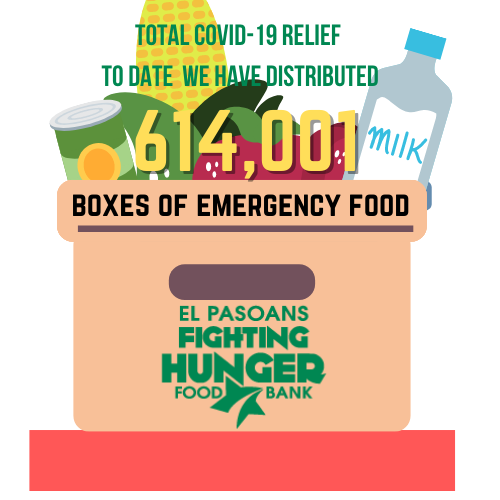 Emergency Food Boxes Distributed